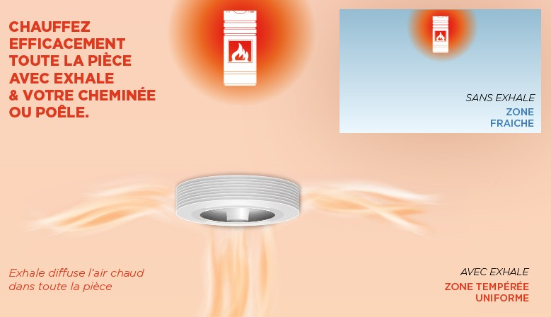 Ventilateur Exhale en hiver